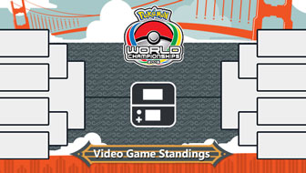 Video Game Standings
