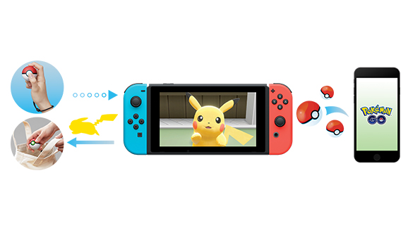 Pokémon Let S Go Pikachu And Pokémon Let S Go Eevee Pokémon