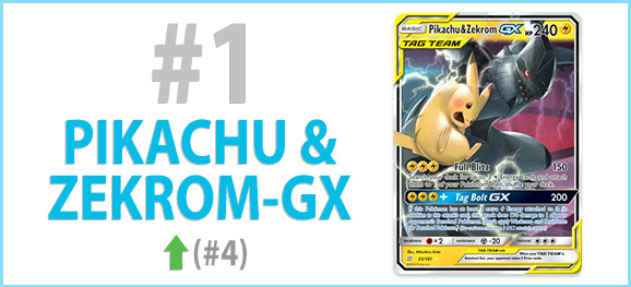 Pokémon TCG Worlds Power Rankings | Pokemon com