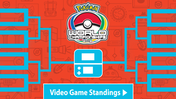 Video Game Standings