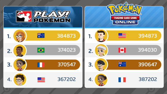 The Pokemon Star Wars Club: Take a Look at New Pokemon com Leaderboards!